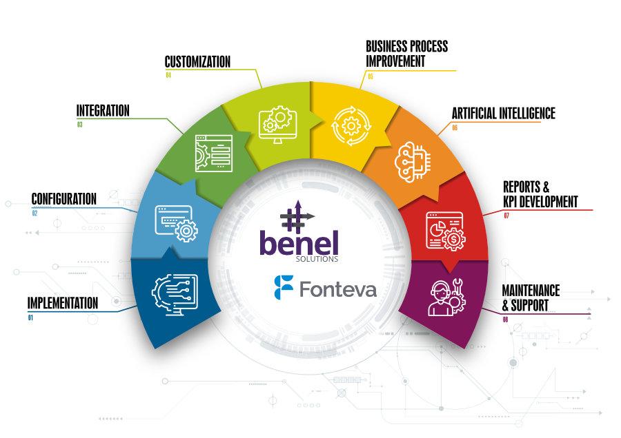 benel-Fonteva infographic